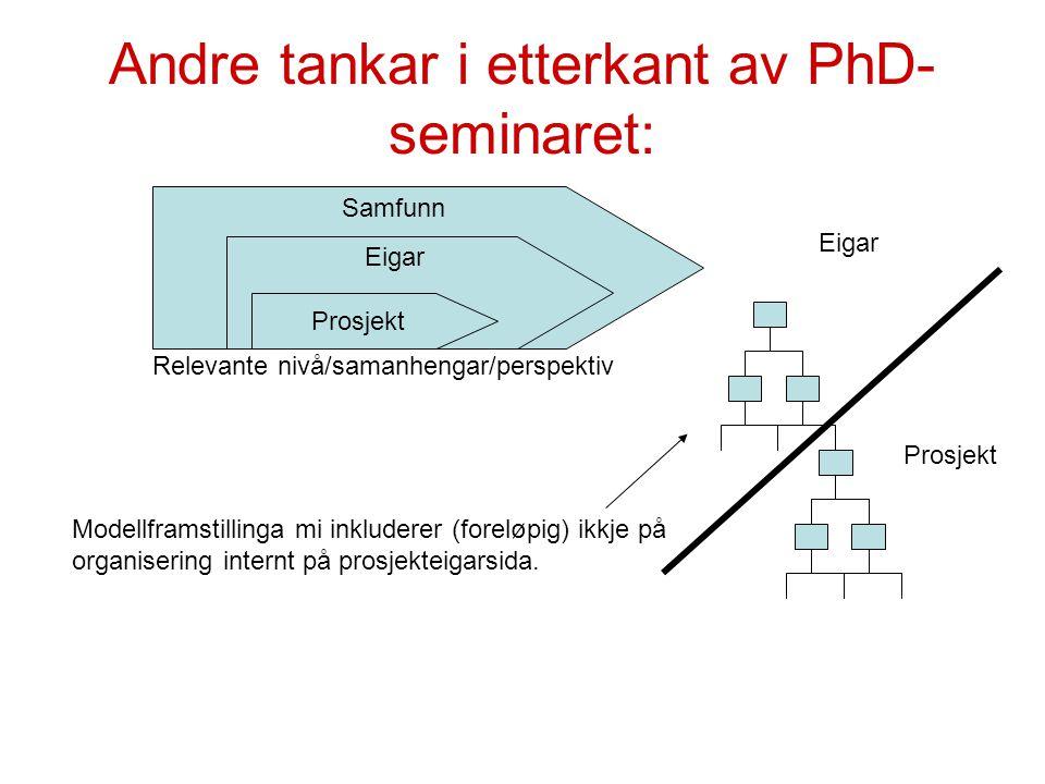 Samfunn Eigar Andre tankar i etterkant av PhD- seminaret: Prosjekt Eigar Prosjekt Modellframstillinga mi inkluderer (foreløpig) ikkje på organisering