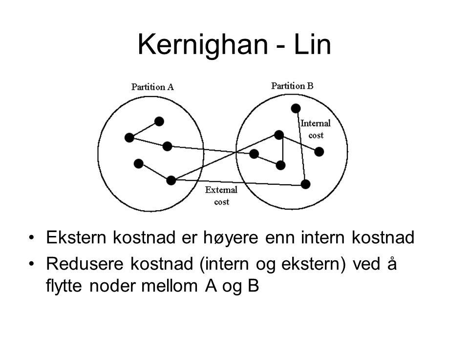 Kernighan - Lin Ekstern kostnad er høyere enn intern kostnad Redusere kostnad (intern og ekstern) ved å flytte noder mellom A og B