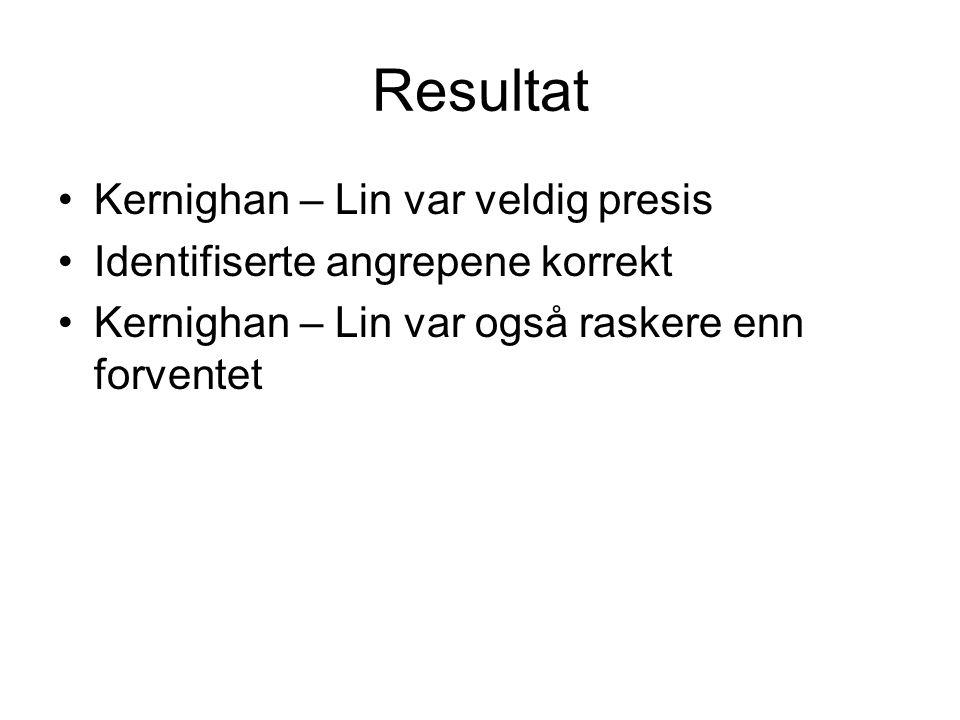 Resultat Kernighan – Lin var veldig presis Identifiserte angrepene korrekt Kernighan – Lin var også raskere enn forventet