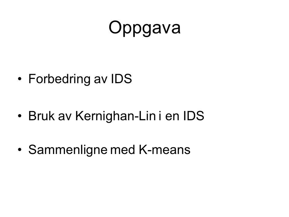 Oppgava Forbedring av IDS Bruk av Kernighan-Lin i en IDS Sammenligne med K-means