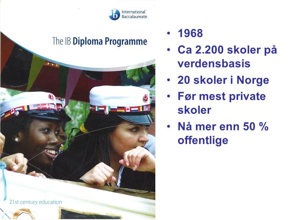1968 Ca 2.200 skoler på verdensbasis 20 skoler i Norge Før mest private skoler Nå mer enn 50 % offentlige