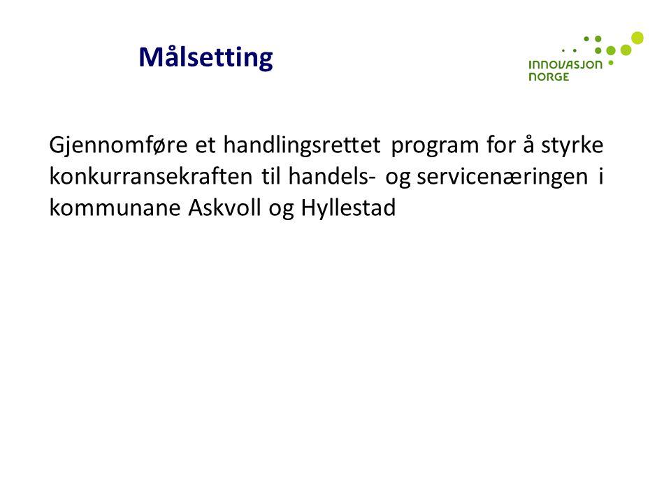 Målsetting Gjennomføre et handlingsrettet program for å styrke konkurransekraften til handels- og servicenæringen i kommunane Askvoll og Hyllestad