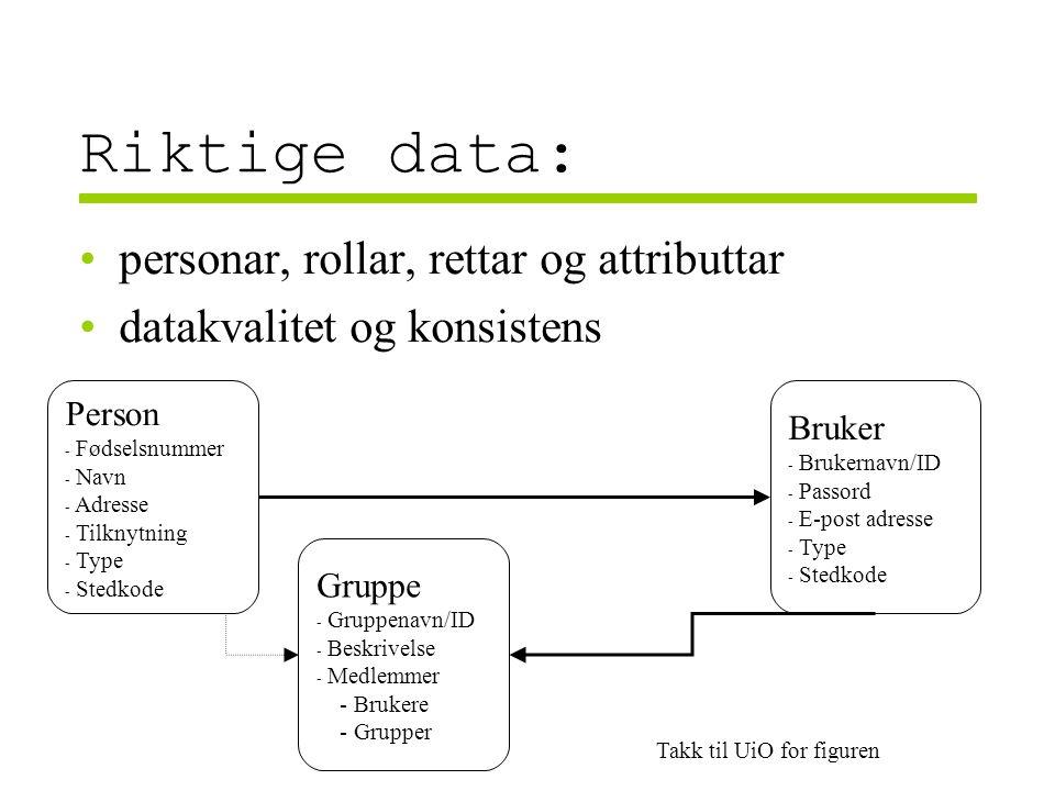 Riktige data: personar, rollar, rettar og attributtar datakvalitet og konsistens Person - Fødselsnummer - Navn - Adresse - Tilknytning - Type - Stedkode Bruker - Brukernavn/ID - Passord - E-post adresse - Type - Stedkode Gruppe - Gruppenavn/ID - Beskrivelse - Medlemmer - Brukere - Grupper Takk til UiO for figuren
