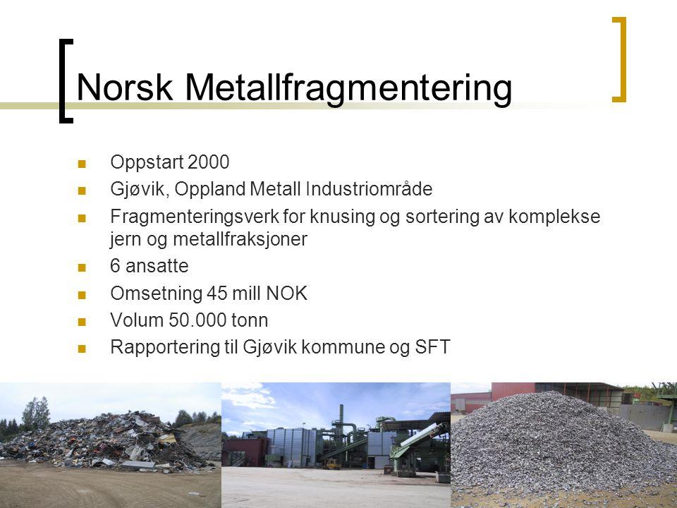 Oppland Metall AS, Postboks 46, 2801 Gjøvik. TLF:61187670. FAX:61170471 Norsk Metallfragmentering Oppstart 2000 Gjøvik, Oppland Metall Industriområde