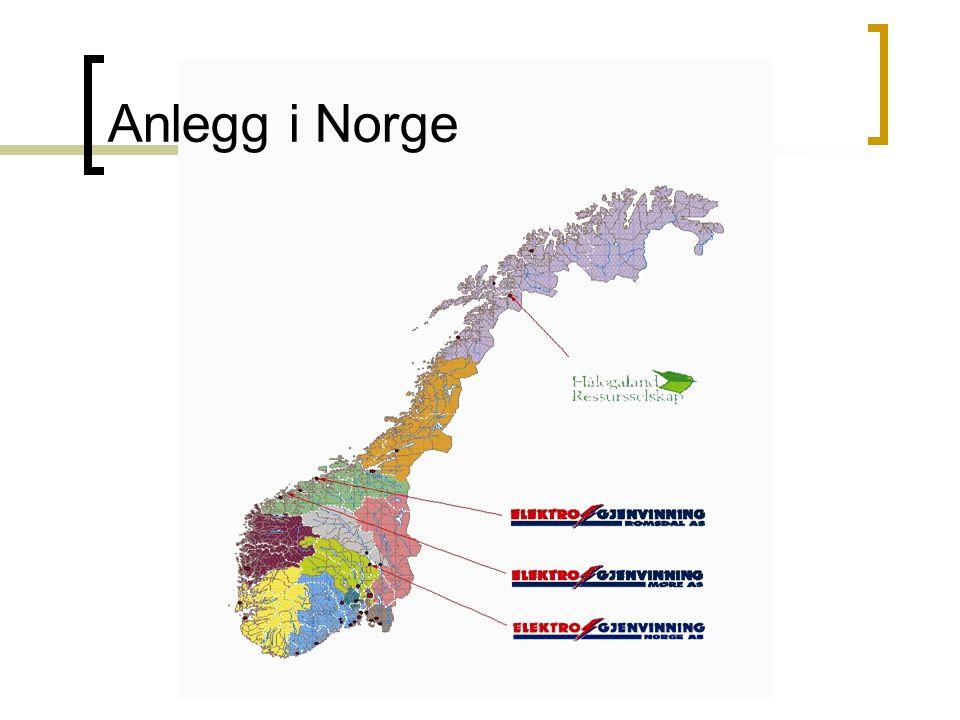 Oppland Metall AS, Postboks 46, 2801 Gjøvik. TLF:61187670. FAX:61170471 Anlegg i Norge
