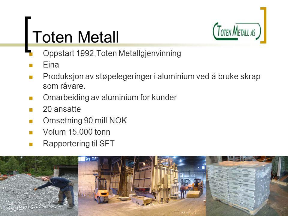 Oppland Metall AS, Postboks 46, 2801 Gjøvik. TLF:61187670. FAX:61170471 Toten Metall Oppstart 1992,Toten Metallgjenvinning Eina Produksjon av støpeleg