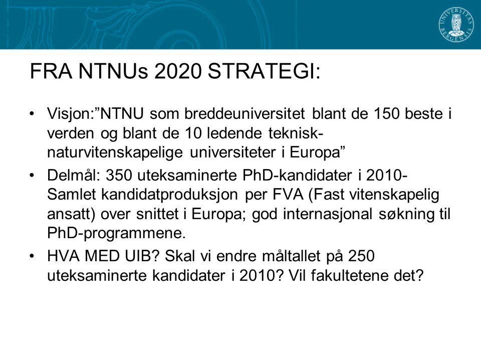 FRA NTNUs 2020 STRATEGI: Visjon: NTNU som breddeuniversitet blant de 150 beste i verden og blant de 10 ledende teknisk- naturvitenskapelige universiteter i Europa Delmål: 350 uteksaminerte PhD-kandidater i 2010- Samlet kandidatproduksjon per FVA (Fast vitenskapelig ansatt) over snittet i Europa; god internasjonal søkning til PhD-programmene.