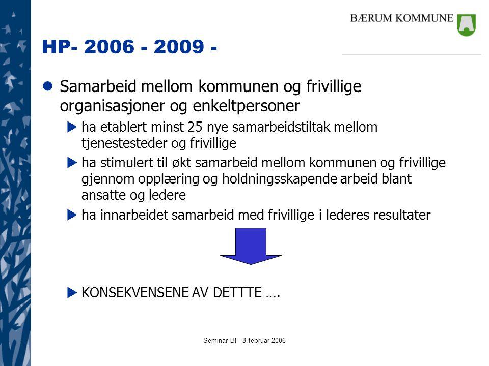 Seminar BI - 8.februar 2006 HP- 2006 - 2009 - lSamarbeid mellom kommunen og frivillige organisasjoner og enkeltpersoner  ha etablert minst 25 nye sam