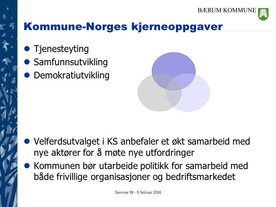 Seminar BI - 8.februar 2006 Kommune-Norges kjerneoppgaver lTjenesteyting lSamfunnsutvikling lDemokratiutvikling lVelferdsutvalget i KS anbefaler et øk