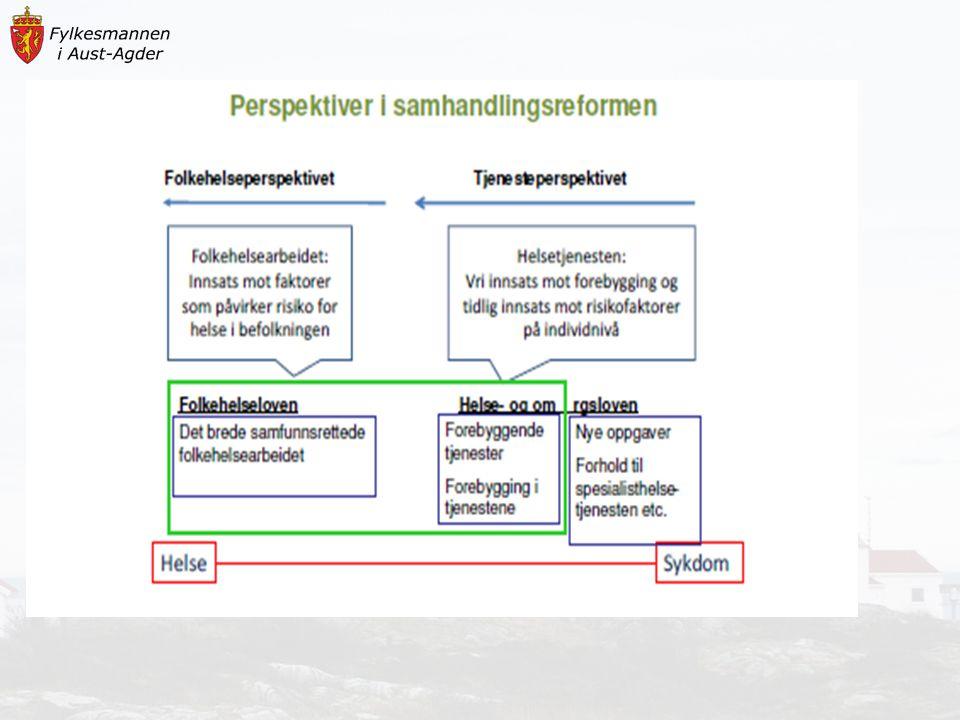 Nord-Gudbrandsdal lokalmedisinske senter har samlet statistikk og utarbeidet ett utkast til folkehelseoversikt for alle sine 6 kommuner; Vågå, Lom, Dovre, Lesja, Sel og Skjåk.