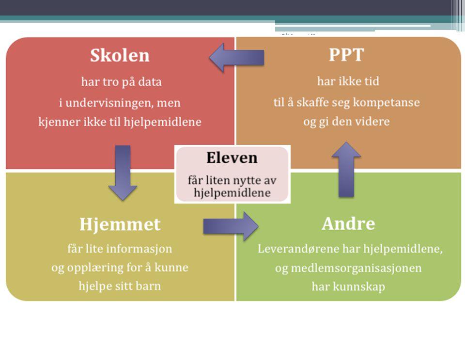Pål Lennart Horne – Masteroppgaven IKT i læring. Høgskolen Haugesund/Stord 2012