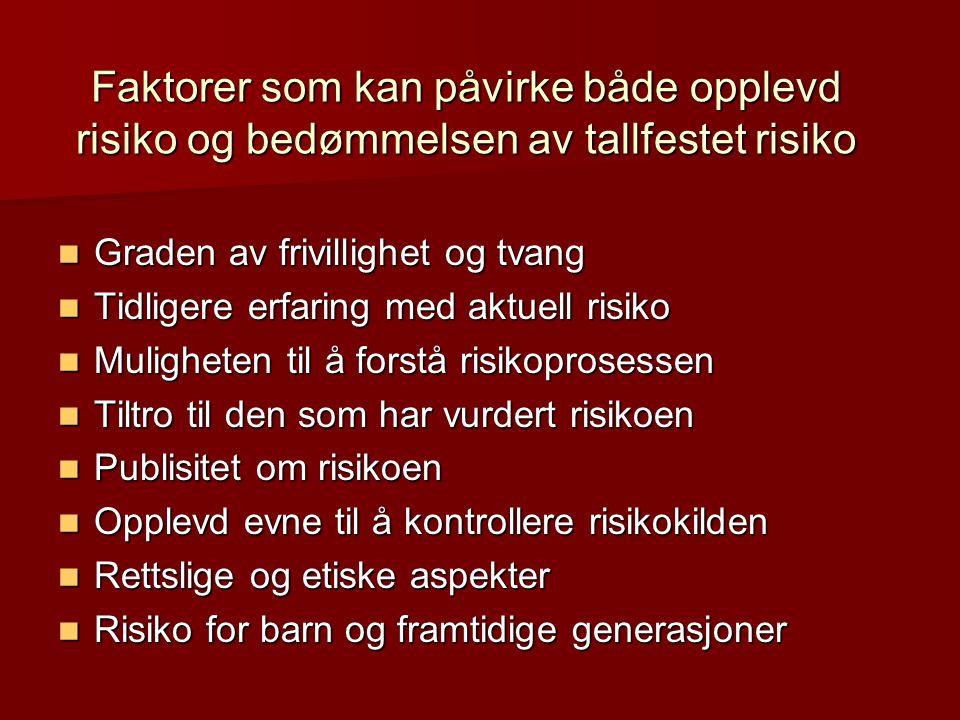 Faktorer som kan påvirke både opplevd risiko og bedømmelsen av tallfestet risiko Graden av frivillighet og tvang Graden av frivillighet og tvang Tidligere erfaring med aktuell risiko Tidligere erfaring med aktuell risiko Muligheten til å forstå risikoprosessen Muligheten til å forstå risikoprosessen Tiltro til den som har vurdert risikoen Tiltro til den som har vurdert risikoen Publisitet om risikoen Publisitet om risikoen Opplevd evne til å kontrollere risikokilden Opplevd evne til å kontrollere risikokilden Rettslige og etiske aspekter Rettslige og etiske aspekter Risiko for barn og framtidige generasjoner Risiko for barn og framtidige generasjoner