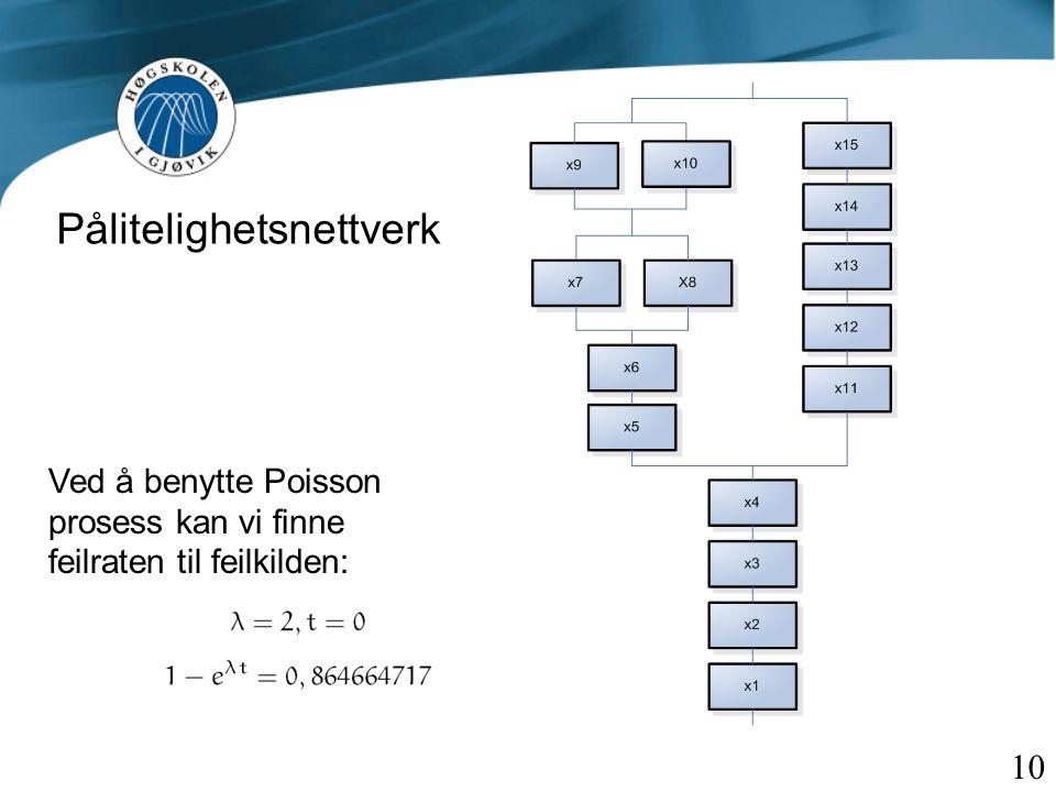 Ved å benytte Poisson prosess kan vi finne feilraten til feilkilden: Pålitelighetsnettverk 10