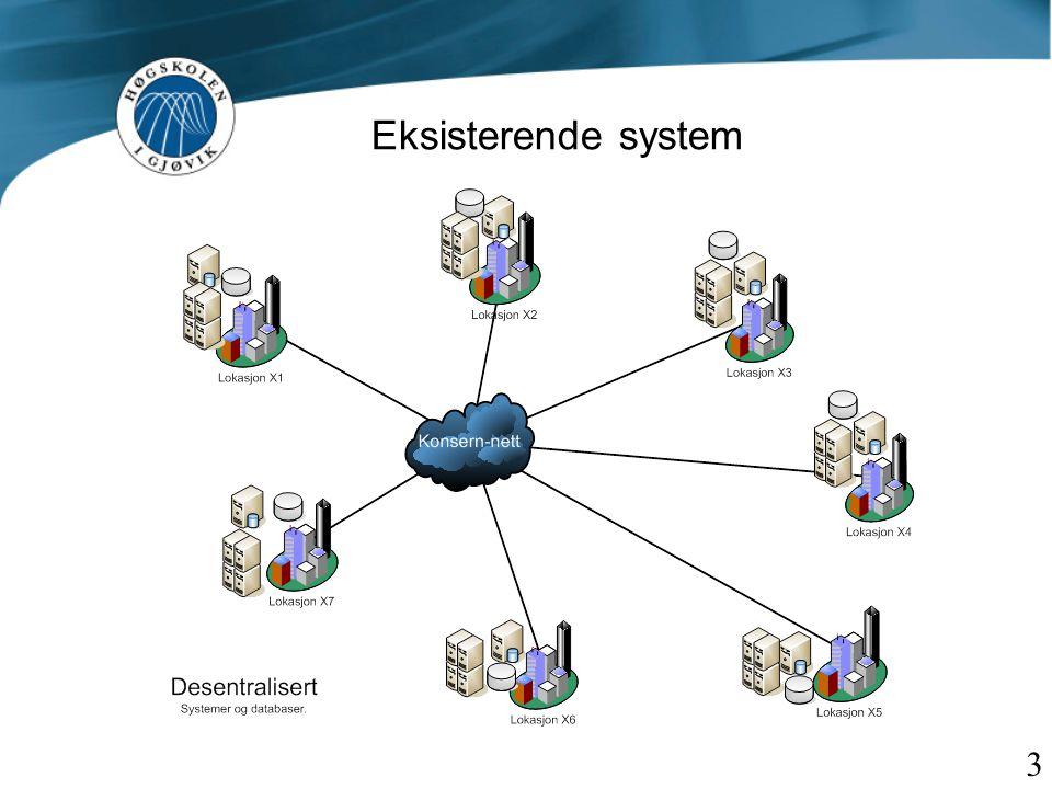 3 Eksisterende system