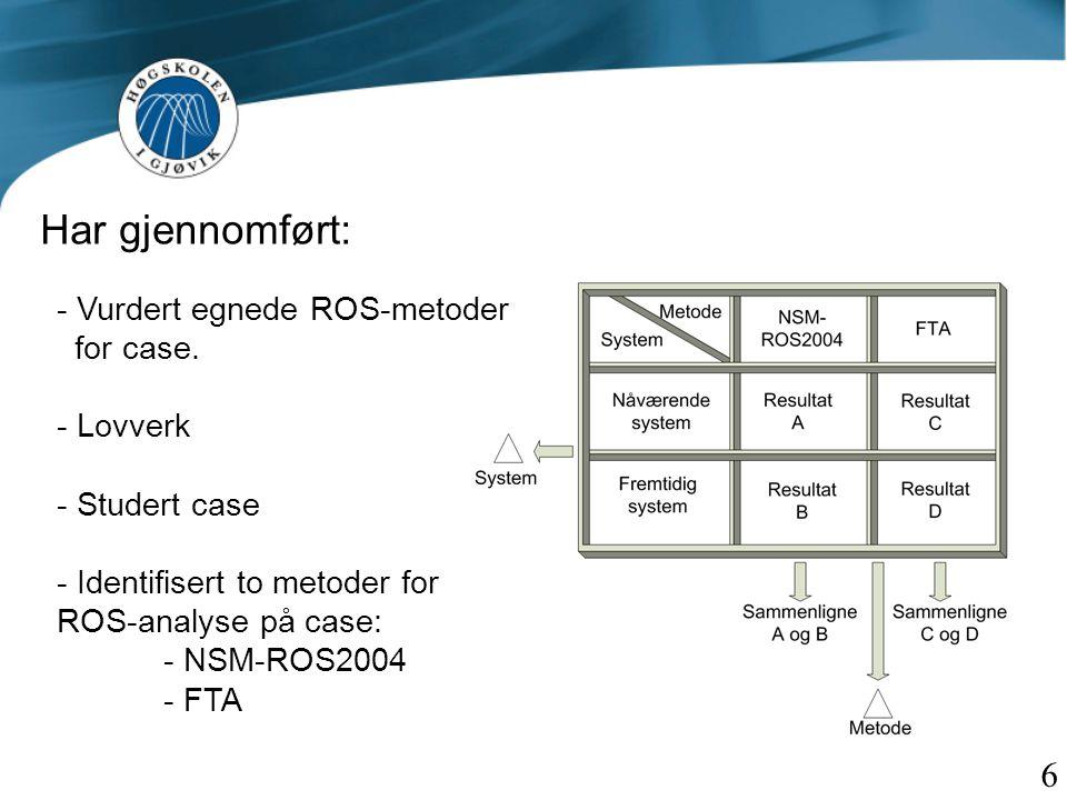- Vurdert egnede ROS-metoder for case.