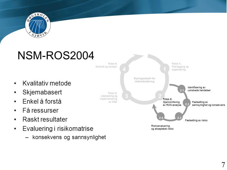 FTA Primært benyttet i små systemer med fokus på safety.