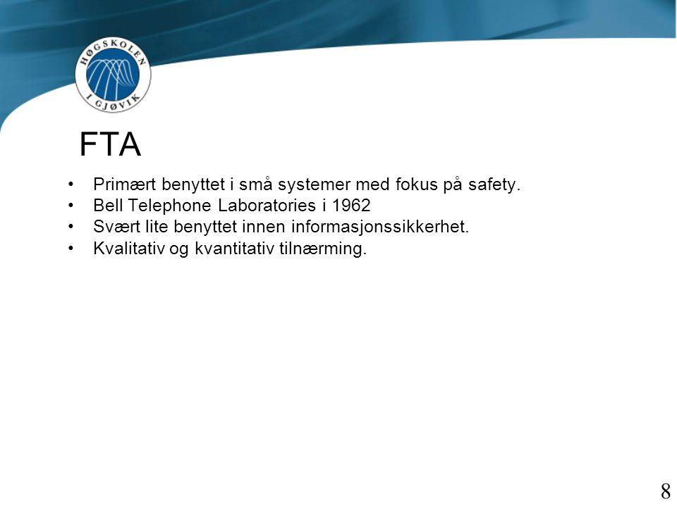 FTA Fremgangsmåte for FTA: 1.Definisjon av problem og randbetingelser 2.