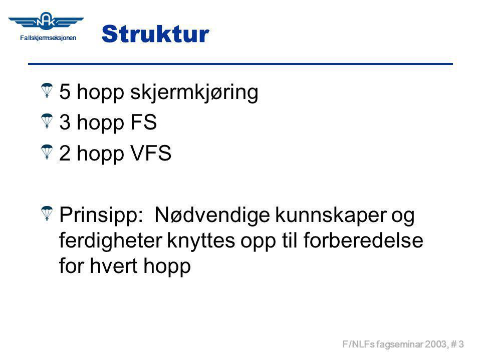 Fallskjermseksjonen F/NLFs fagseminar 2003, # 3 Struktur 5 hopp skjermkjøring 3 hopp FS 2 hopp VFS Prinsipp: Nødvendige kunnskaper og ferdigheter knyttes opp til forberedelse for hvert hopp