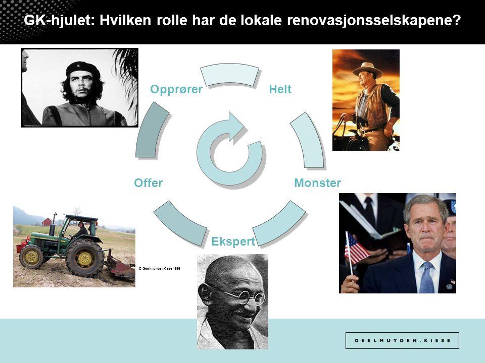 GK-hjulet: Hvilken rolle har de lokale renovasjonsselskapene? © Geelmuyden.Kiese 1999