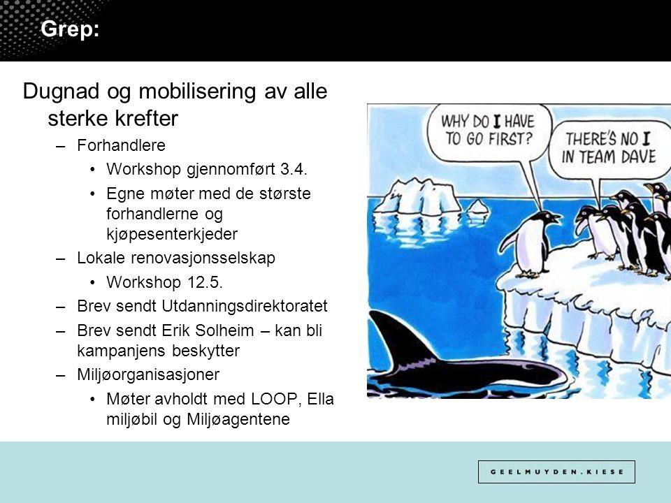 Grep: Dugnad og mobilisering av alle sterke krefter –Forhandlere Workshop gjennomført 3.4.