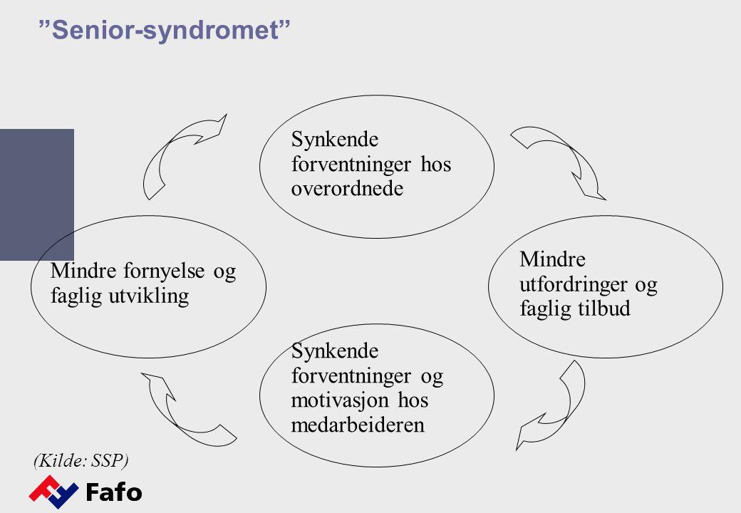 """Senior-syndromet"" Synkende forventninger hos overordnede Mindre utfordringer og faglig tilbud Mindre fornyelse og faglig utvikling Synkende forventni"