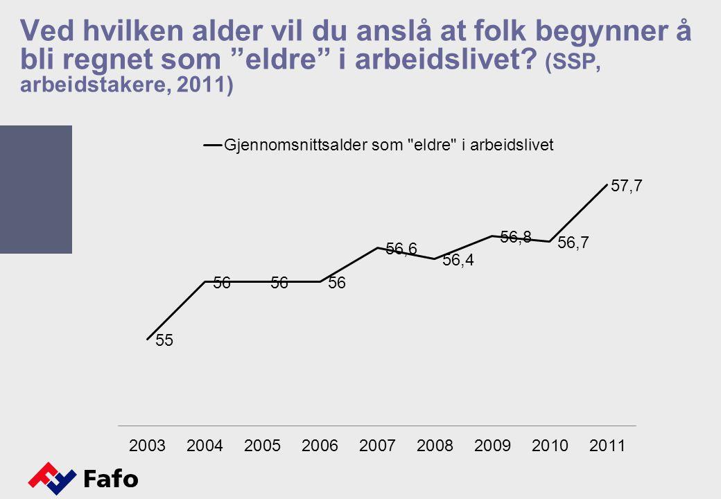 """Ved hvilken alder vil du anslå at folk begynner å bli regnet som """"eldre"""" i arbeidslivet? (SSP, arbeidstakere, 2011)"""