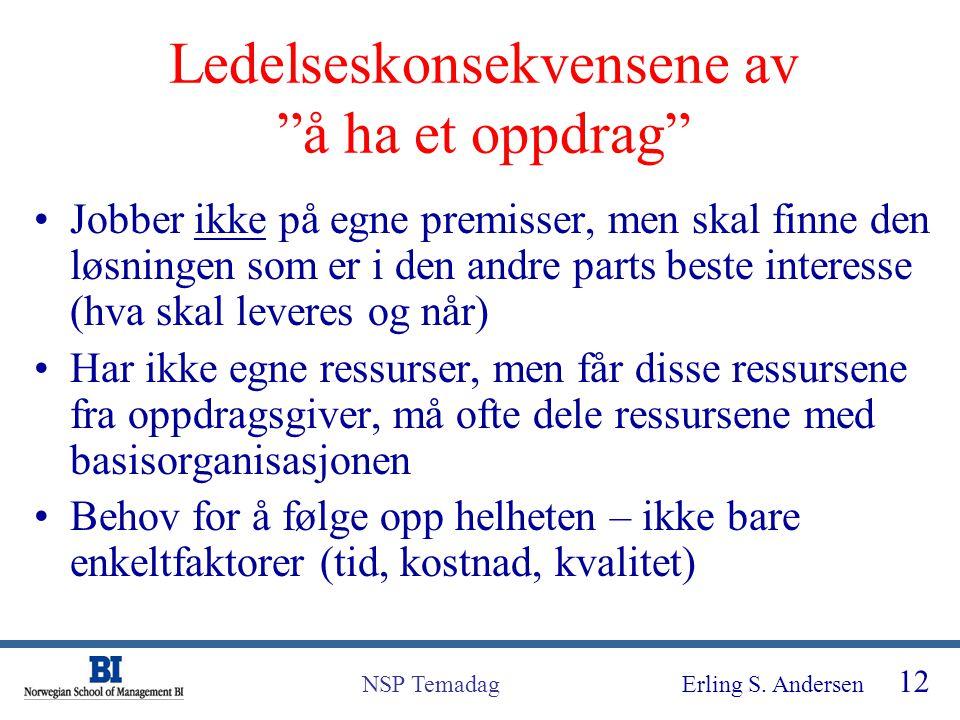 """Erling S. Andersen 12 NSP Temadag Ledelseskonsekvensene av """"å ha et oppdrag"""" Jobber ikke på egne premisser, men skal finne den løsningen som er i den"""
