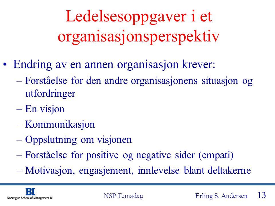 Erling S. Andersen 13 NSP Temadag Ledelsesoppgaver i et organisasjonsperspektiv Endring av en annen organisasjon krever: –Forståelse for den andre org