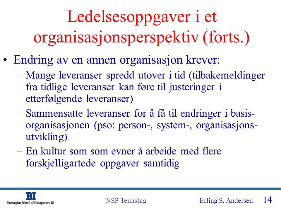 Erling S. Andersen 14 NSP Temadag Ledelsesoppgaver i et organisasjonsperspektiv (forts.) Endring av en annen organisasjon krever: –Mange leveranser sp