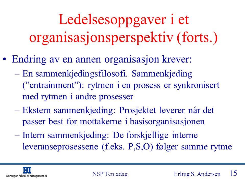 Erling S. Andersen 15 NSP Temadag Ledelsesoppgaver i et organisasjonsperspektiv (forts.) Endring av en annen organisasjon krever: –En sammenkjedingsfi
