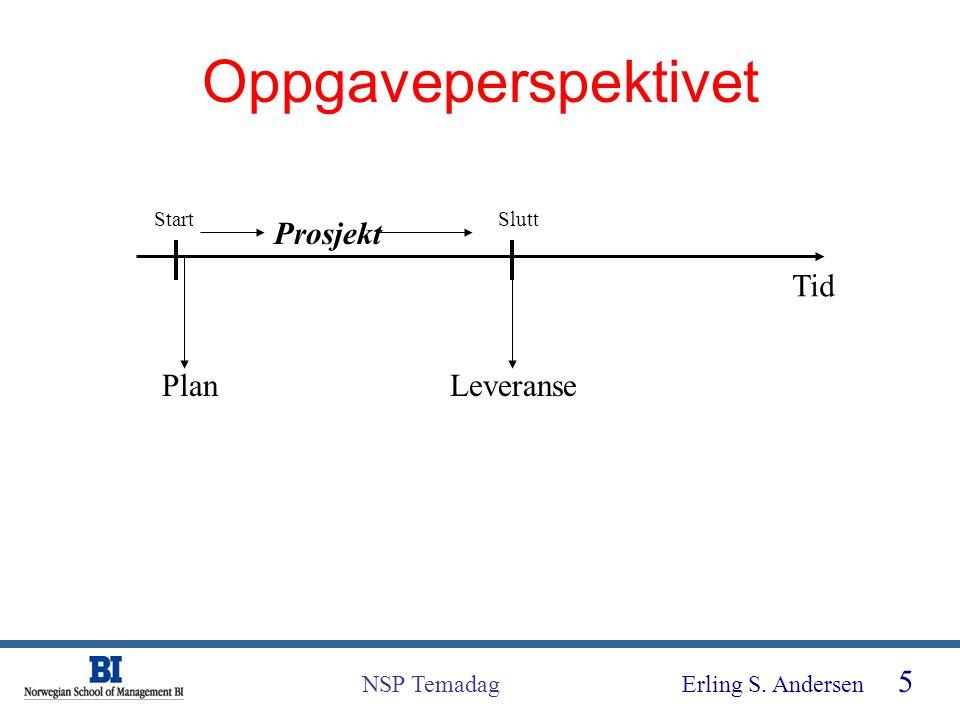 Erling S. Andersen 5 NSP Temadag Tid Prosjekt StartSlutt Oppgaveperspektivet PlanLeveranse