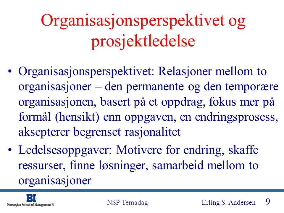 Erling S. Andersen 9 NSP Temadag Organisasjonsperspektivet og prosjektledelse Organisasjonsperspektivet: Relasjoner mellom to organisasjoner – den per