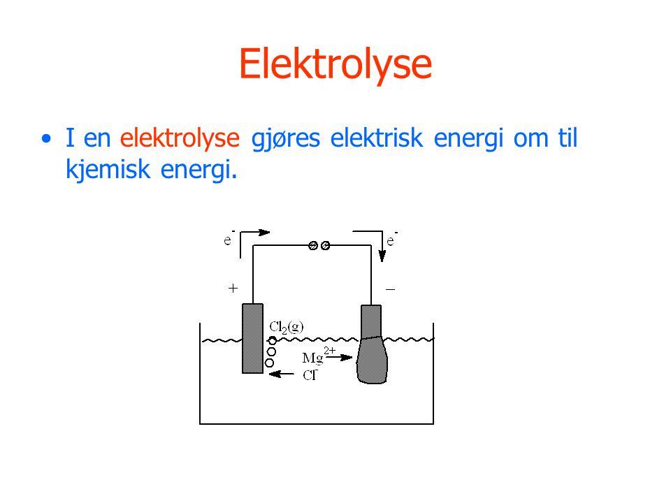 Elektrolyse I en elektrolyse gjøres elektrisk energi om til kjemisk energi.