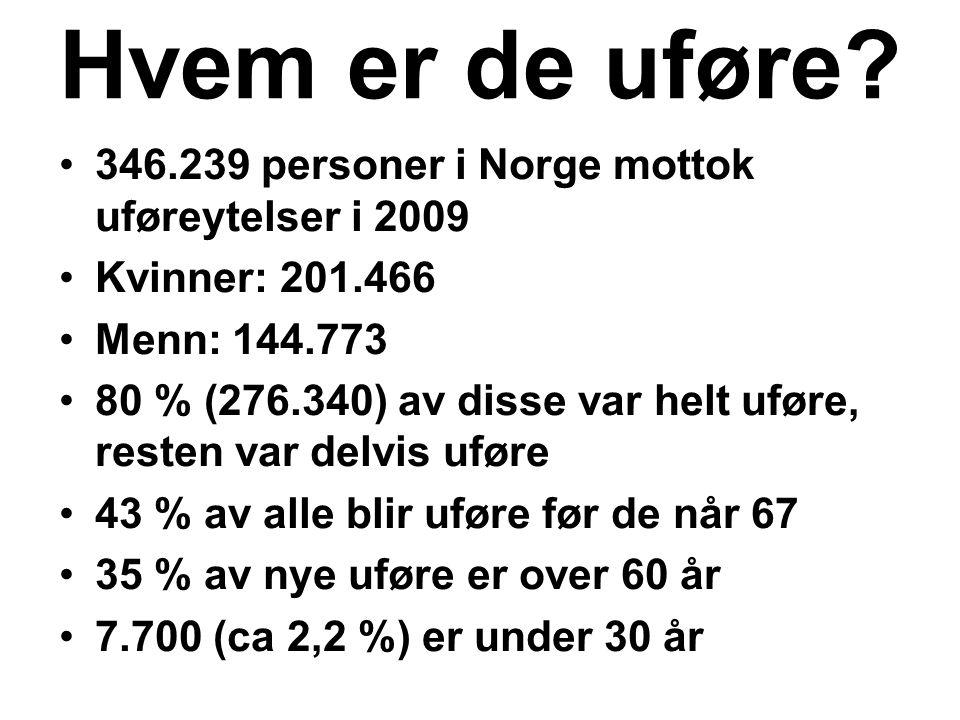 Hvem er de uføre? 346.239 personer i Norge mottok uføreytelser i 2009 Kvinner: 201.466 Menn: 144.773 80 % (276.340) av disse var helt uføre, resten va