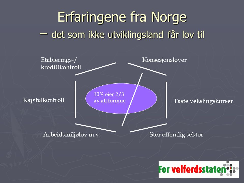 Erfaringene fra Norge – det som ikke utviklingsland får lov til Faste vekslingskurserKapitalkontroll Etablerings-/ kredittkontroll 10% eier 2/3 av all formue Konsesjonslover Arbeidsmiljølov m.v.