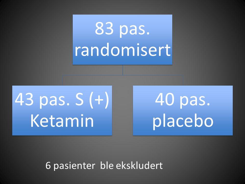 83 pas. randomisert 43 pas. S (+) Ketamin 40 pas. placebo 6 pasienter ble ekskludert