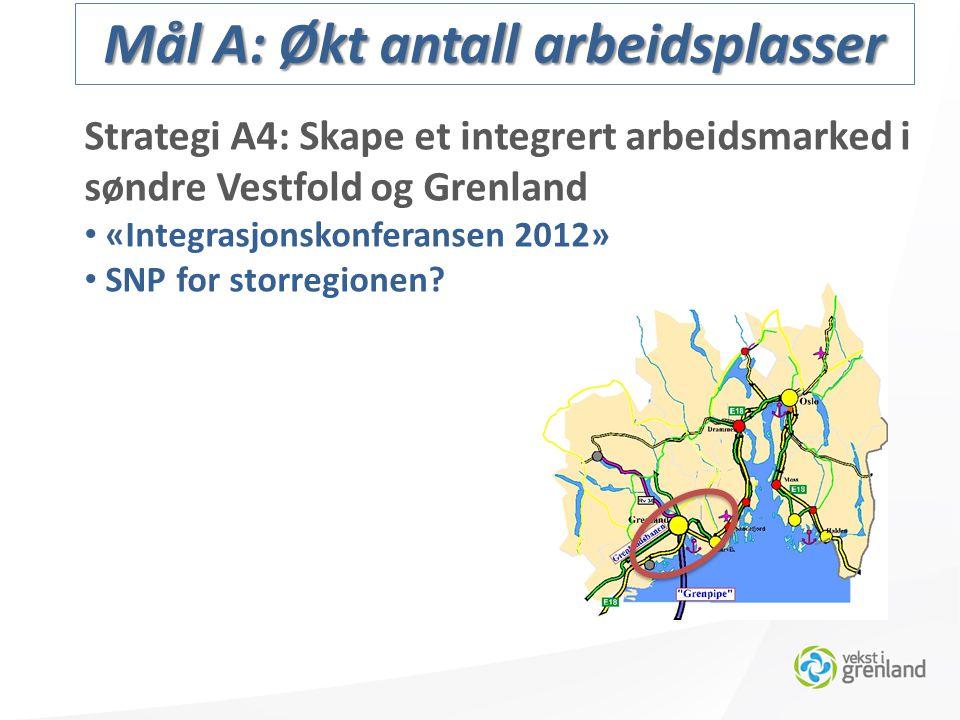 Strategi A4: Skape et integrert arbeidsmarked i søndre Vestfold og Grenland «Integrasjonskonferansen 2012» SNP for storregionen.
