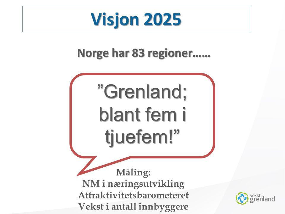 Visjon 2025 Grenland; blant fem i tjuefem! Måling: NM i næringsutvikling Attraktivitetsbarometeret Vekst i antall innbyggere Norge har 83 regioner……