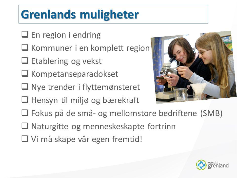  En region i endring  Kommuner i en komplett region  Etablering og vekst  Kompetanseparadokset  Nye trender i flyttemønsteret  Hensyn til miljø og bærekraft  Fokus på de små- og mellomstore bedriftene (SMB)  Naturgitte og menneskeskapte fortrinn  Vi må skape vår egen fremtid.