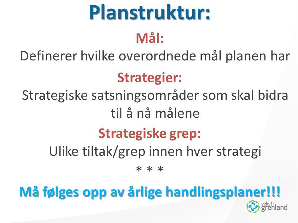 Planstruktur: Mål: Definerer hvilke overordnede mål planen har Strategier: Strategiske satsningsområder som skal bidra til å nå målene Strategiske grep: Ulike tiltak/grep innen hver strategi * * * Må følges opp av årlige handlingsplaner!!!