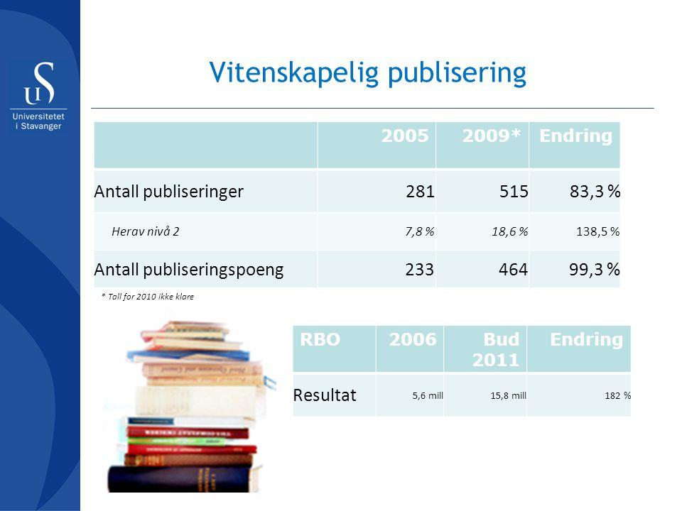 Vitenskapelig publisering 20052009*Endring Antall publiseringer28151583,3 % Herav nivå 2 7,8 %18,6 %138,5 % Antall publiseringspoeng 23346499,3 % * Ta