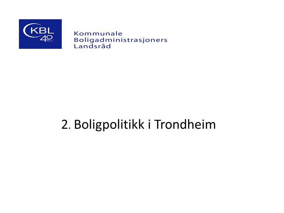2. Boligpolitikk i Trondheim