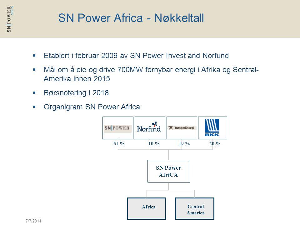 7/7/2014 SN Power Africa - Nøkkeltall  Etablert i februar 2009 av SN Power Invest and Norfund  Mål om å eie og drive 700MW fornybar energi i Afrika