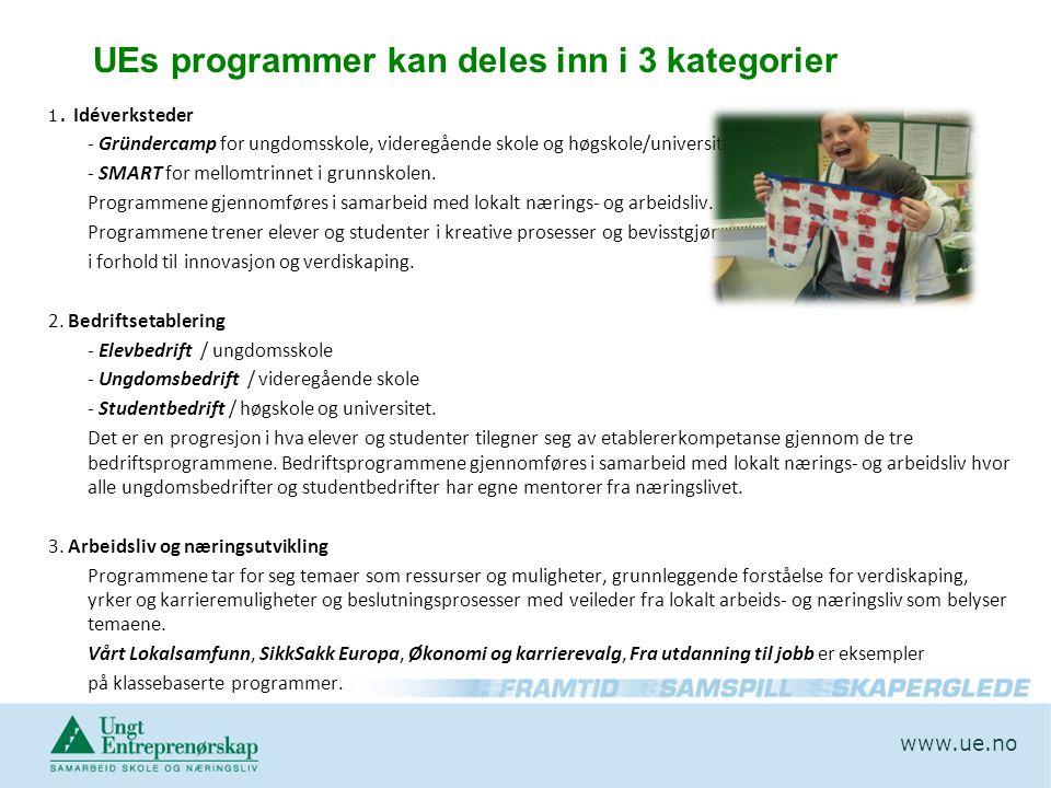 UEs programmer kan deles inn i 3 kategorier 1. Idéverksteder - Gründercamp for ungdomsskole, videregående skole og høgskole/universitet. - SMART for m