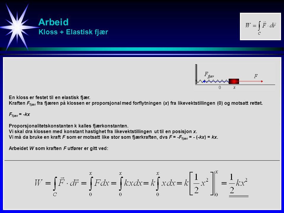 Arbeid - Kinetisk energi Konstant kraft langs en rettlinjet vei F s Bevegelsesligningene: Arbeidet utført av resultantkraften på en partikkel er lik endring av partikkelens kinetiske energi.