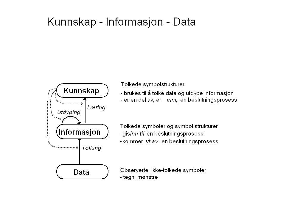 Kontroll-kunnskap Heuristiske regler Spesifikke case Dyp kunnskap KUNNSKAPSBASERTE METODER - UTVIKLINGSTRENDER Integrerte systemer(f.eks.