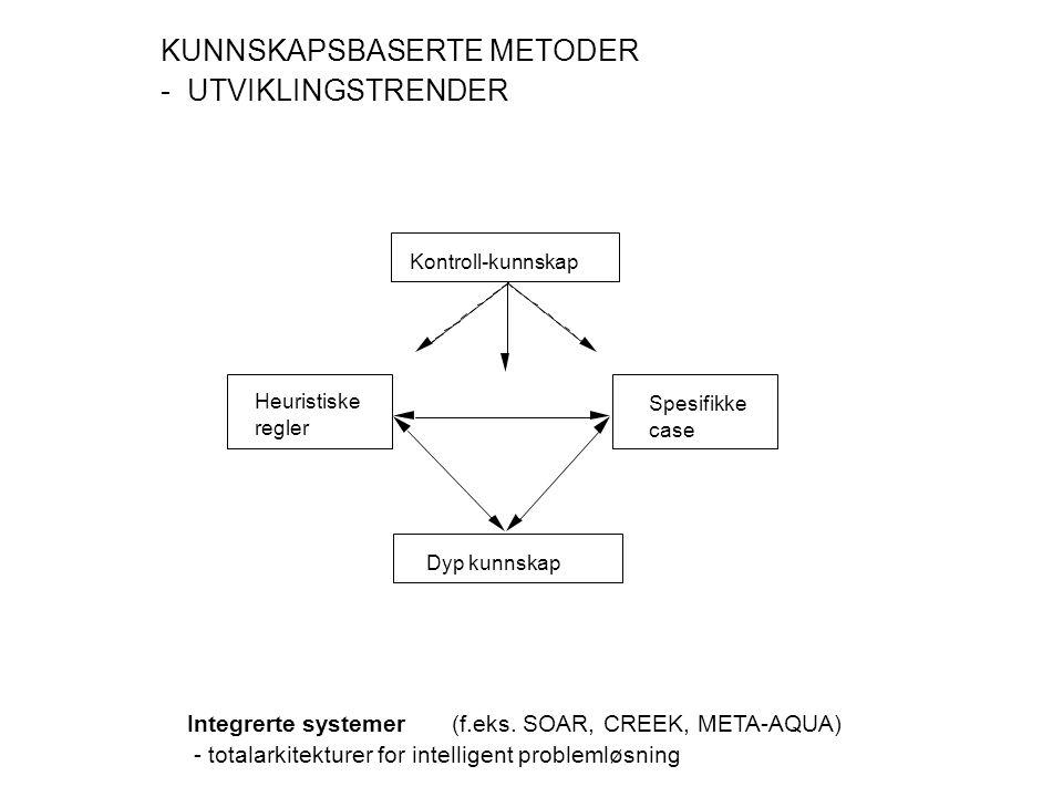 Kontroll-kunnskap Heuristiske regler Spesifikke case Dyp kunnskap KUNNSKAPSBASERTE METODER - UTVIKLINGSTRENDER Integrerte systemer(f.eks. SOAR, CREEK,