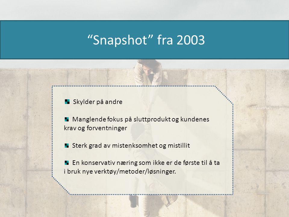 """""""Snapshot"""" fra 2003 Skylder på andre Manglende fokus på sluttprodukt og kundenes krav og forventninger Sterk grad av mistenksomhet og mistillit En kon"""