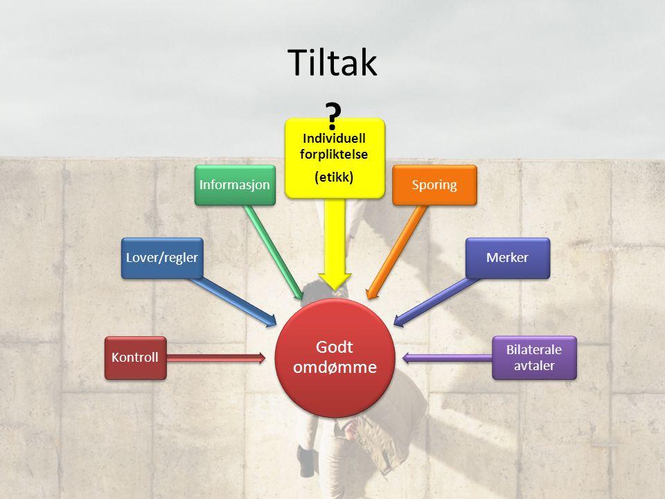Tiltak Godt omdømme Kontroll Lover/regler Informasjon Individuell forpliktelse (etikk) Sporing Merker Bilaterale avtaler ?