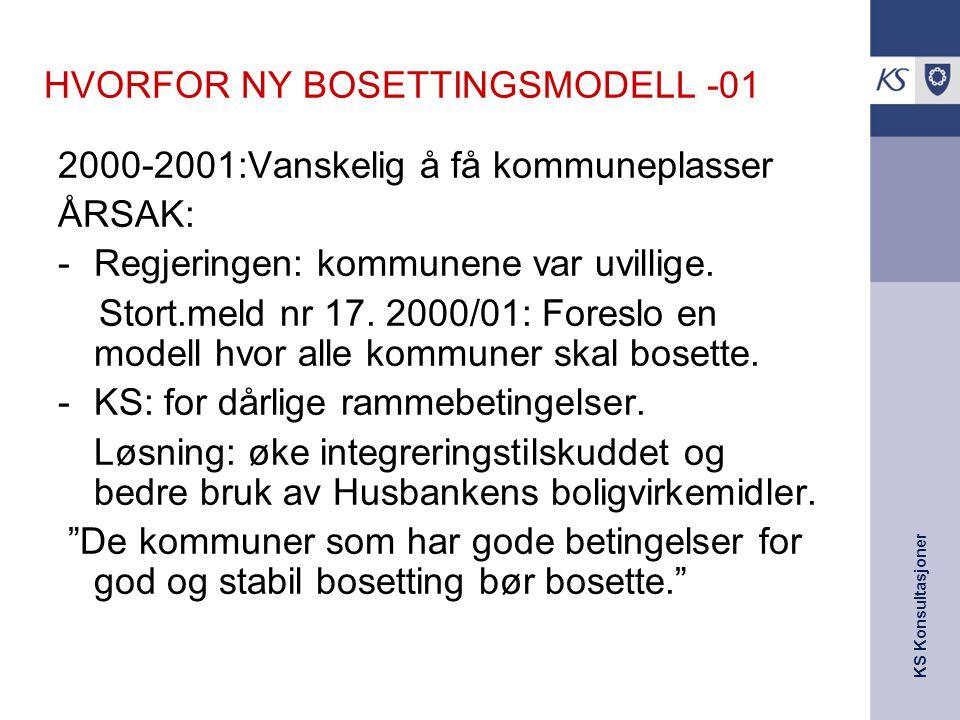 KS Konsultasjoner HVORFOR NY BOSETTINGSMODELL -01 2000-2001:Vanskelig å få kommuneplasser ÅRSAK: -Regjeringen: kommunene var uvillige. Stort.meld nr 1